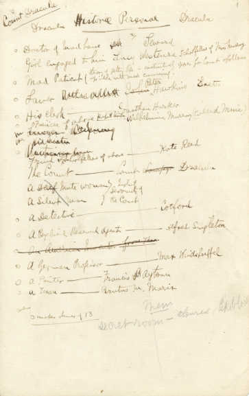 Stoker's handwritten notes detailing the characters in Dracula
